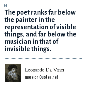Leonardo Da Vinci: The poet ranks far below the painter in the representation of visible things, and far below the musician in that of invisible things.