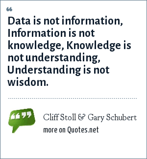 Cliff Stoll & Gary Schubert: Data is not information, Information is not knowledge, Knowledge is not understanding, Understanding is not wisdom.