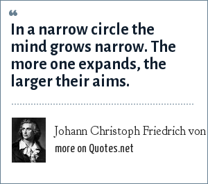 Johann Christoph Friedrich von Schiller: In a narrow circle the mind grows narrow. The more one expands, the larger their aims.